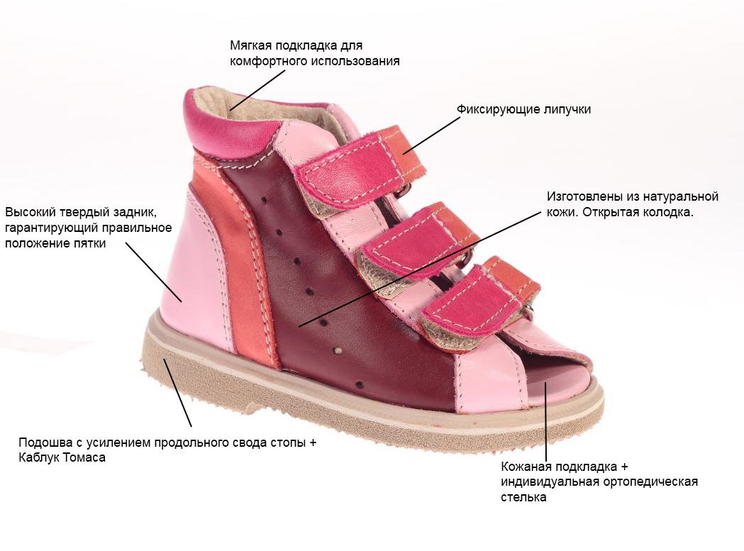 Детская ортопедическая обувь в Запорожье от LZ.ZP.UA